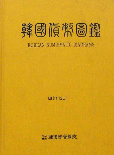 한국화폐도감 韓國貨幣圖監 (알방3코너)