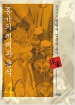 종가의 제례와 음식 4 - 선산김씨 점필재 김종직 종가 (알집16코너)